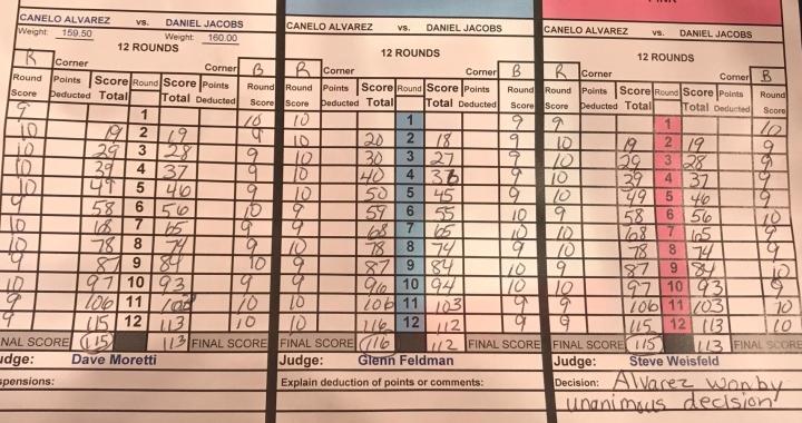 canelo-jacobs-scorecard