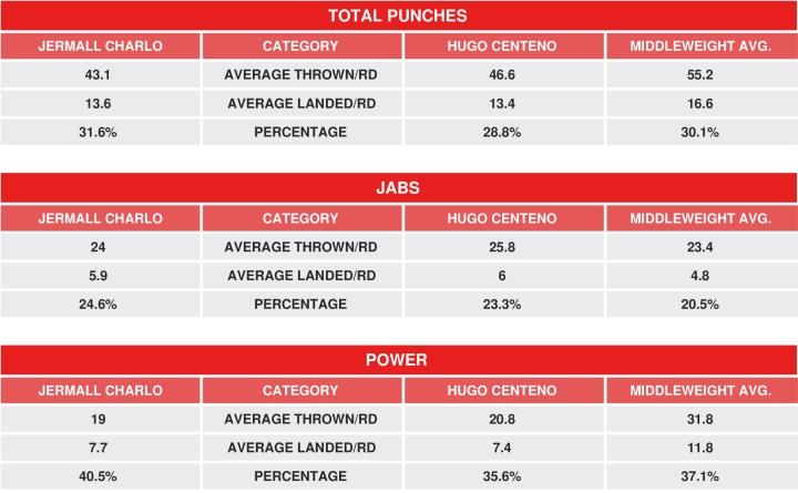 Broner and Vargas battle to 12 round draw