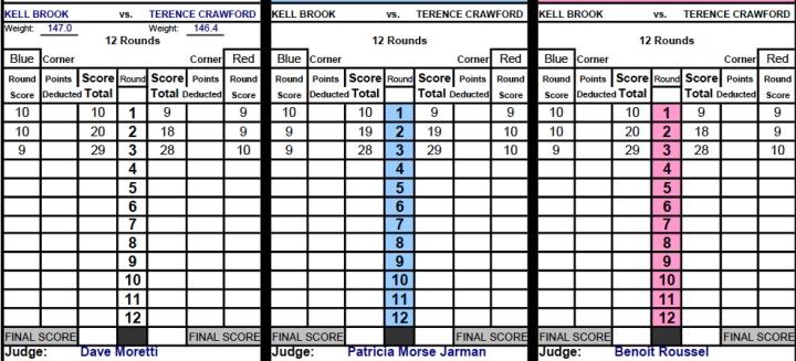 crawford-brook-official-scorecards