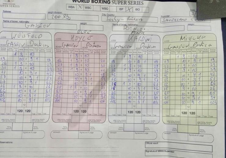 gassiev-dorticos-scorecard.jpg