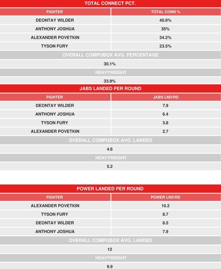 heavyweight-final-2