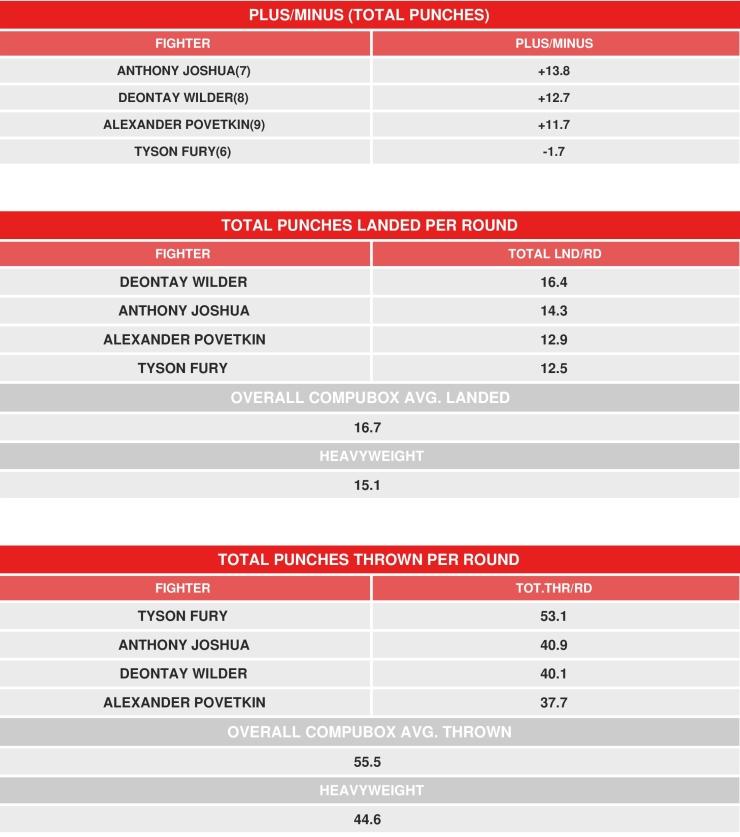 heavyweight-final-3