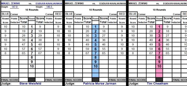 kavaliauskas-zewski-official-scorecards