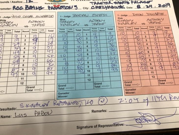 kovalev-yarde-scorecards