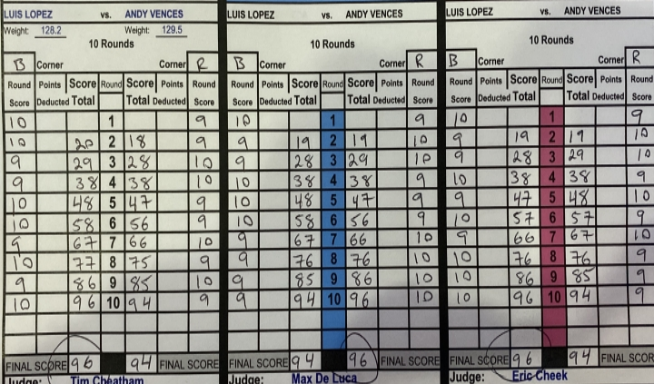 lopez-vences-scorecard