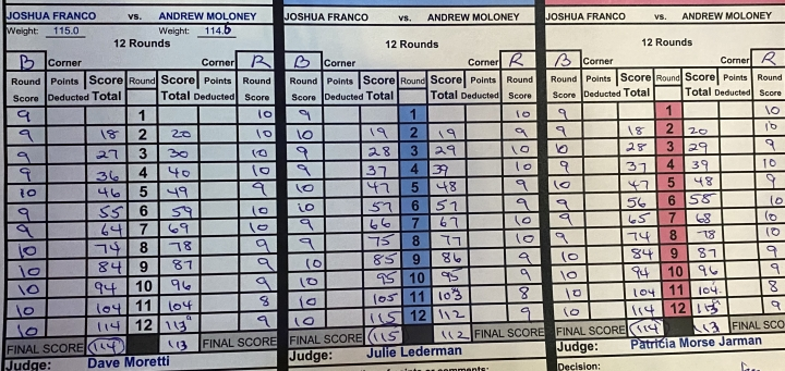 moloney-franco-official-scorecards