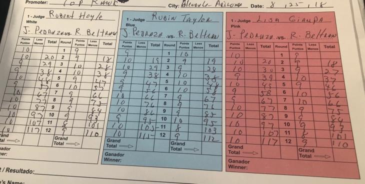 pedraza-beltran-scorecards