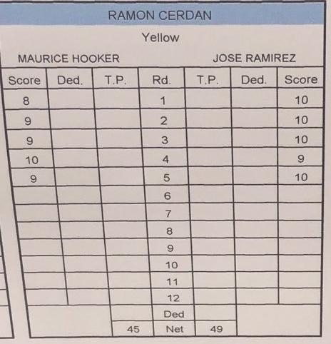 ramirez-hooker-scorecard-2