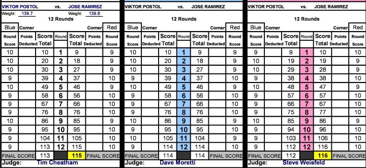 ramirez-postol-official-scorecards