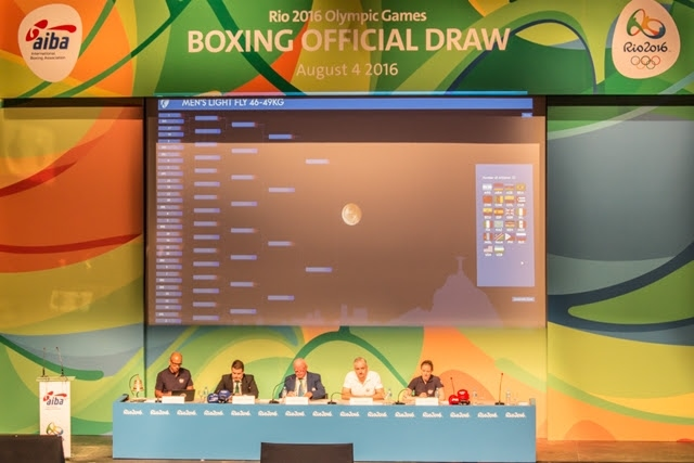 Rio 2016 Olympic Boxing Tournament Draw Results Boxing News