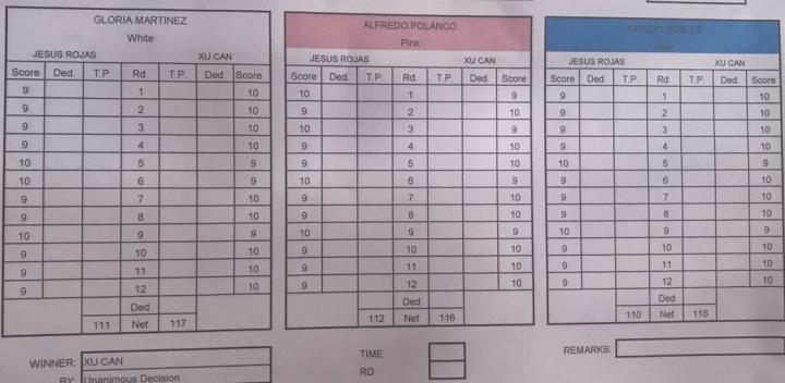 rojas-xu-scorecard