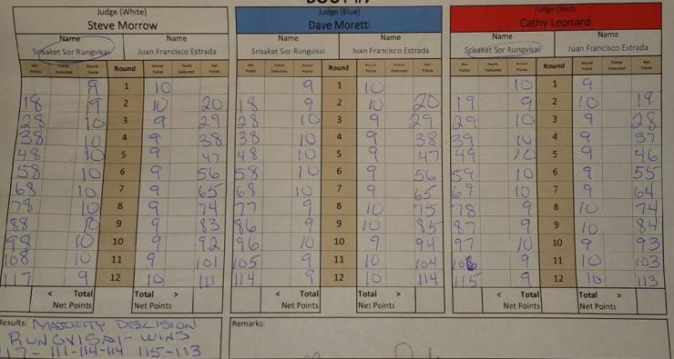 sor-rungvisai-estrada-scorecards