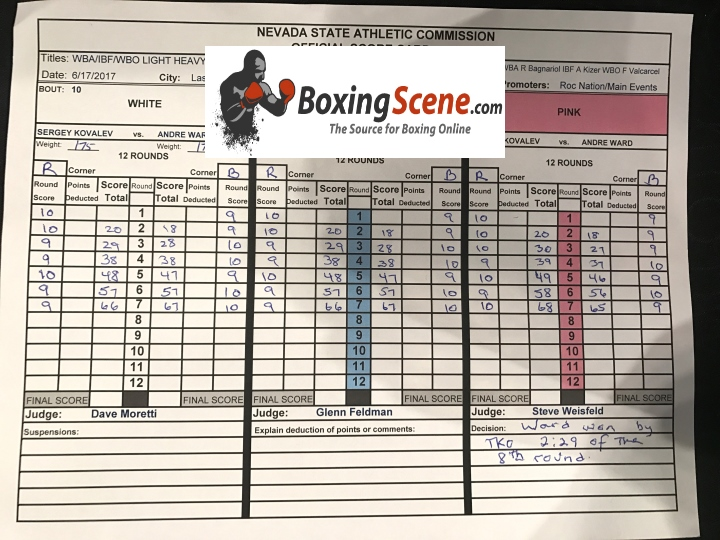 ward-kovalev-rematch-scorecard