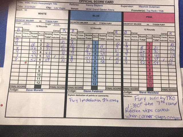wilder-fury-official-rematch-scorecards